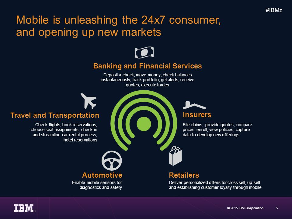 Mobile is unleashing the 24x7 consumer, and opening up new markets
