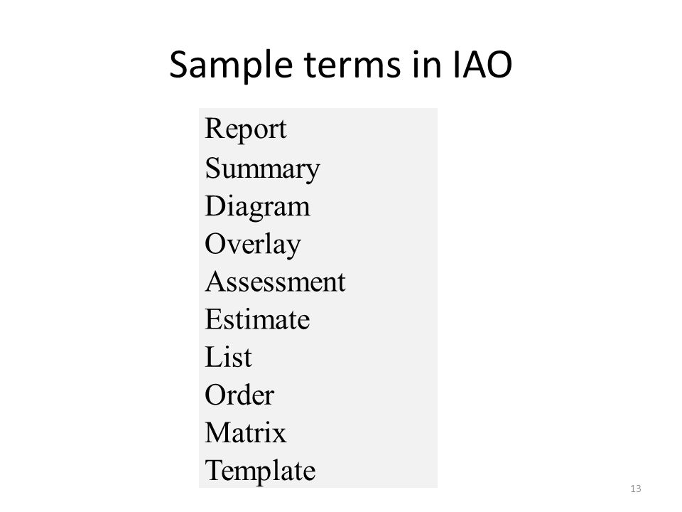 Sample terms in IAO Report Summary Diagram Overlay Assessment Estimate