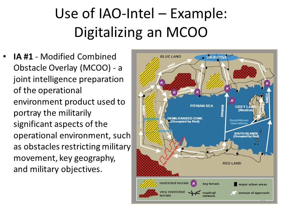 Use of IAO-Intel – Example: Digitalizing an MCOO
