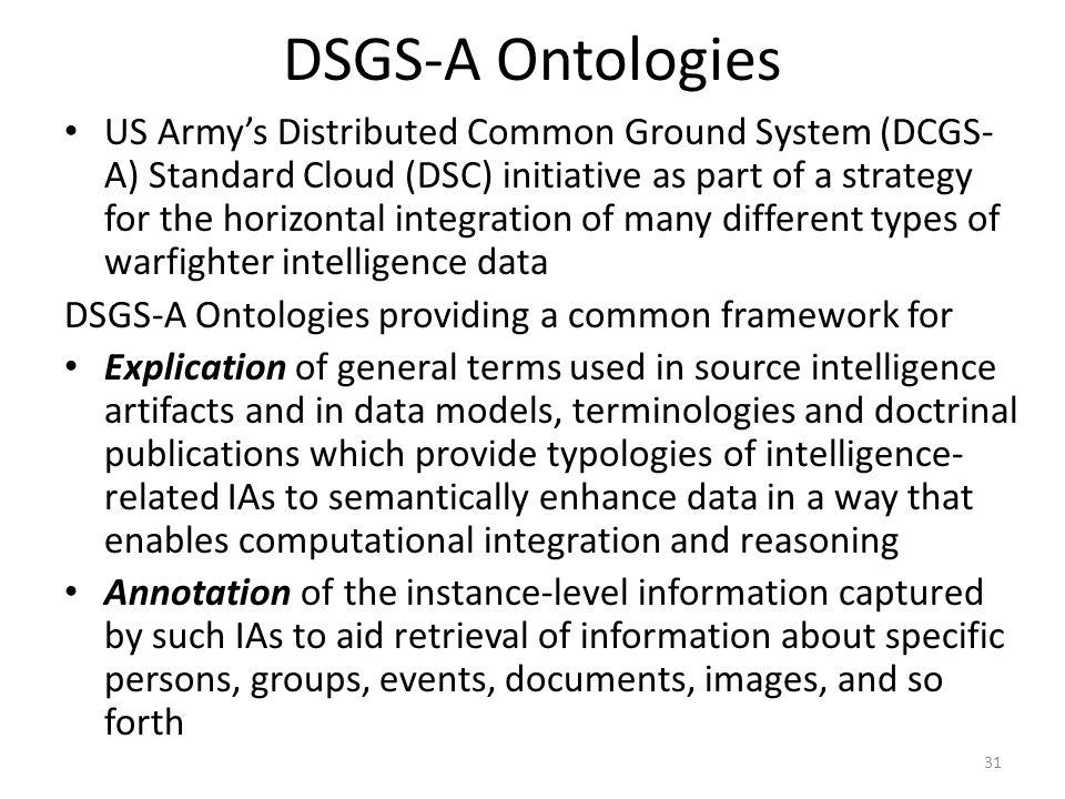 DSGS-A Ontologies