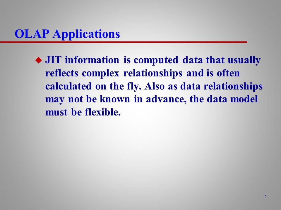 OLAP Applications