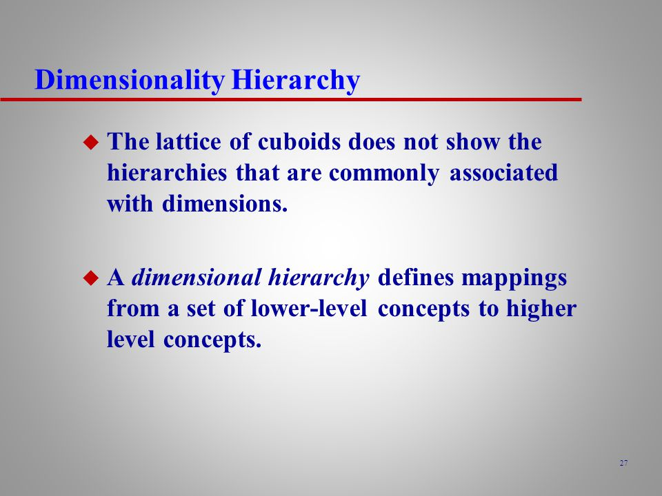 Dimensionality Hierarchy