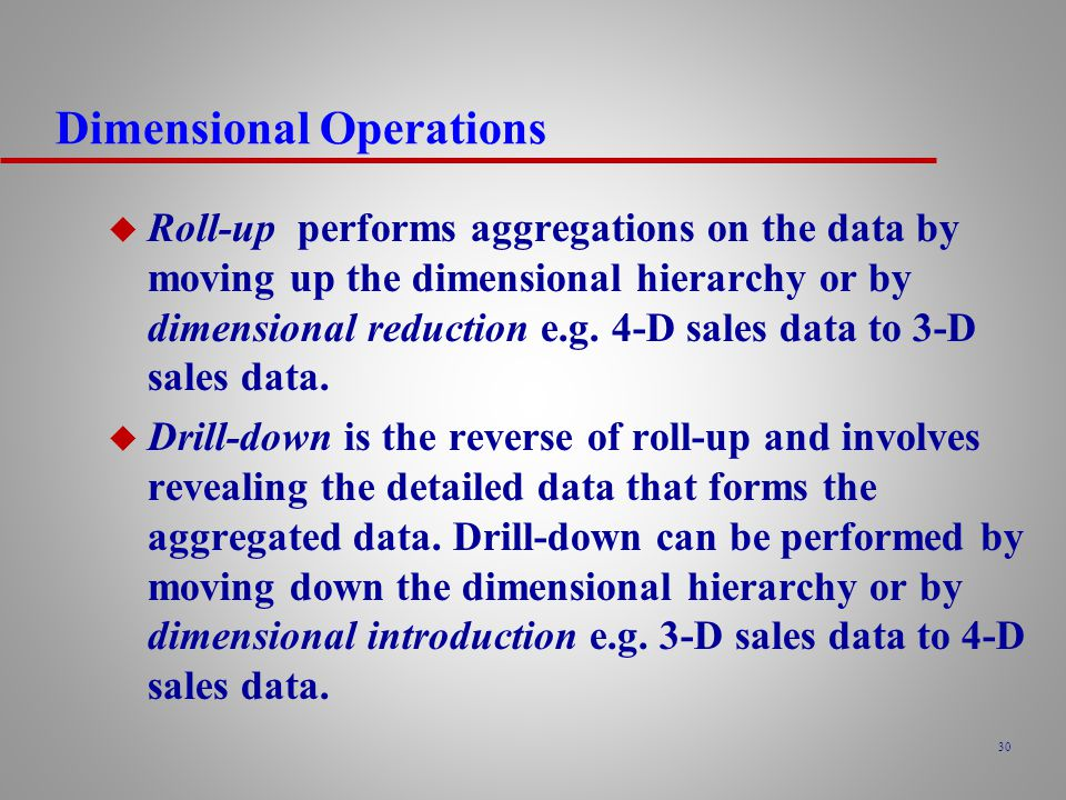 Dimensional Operations