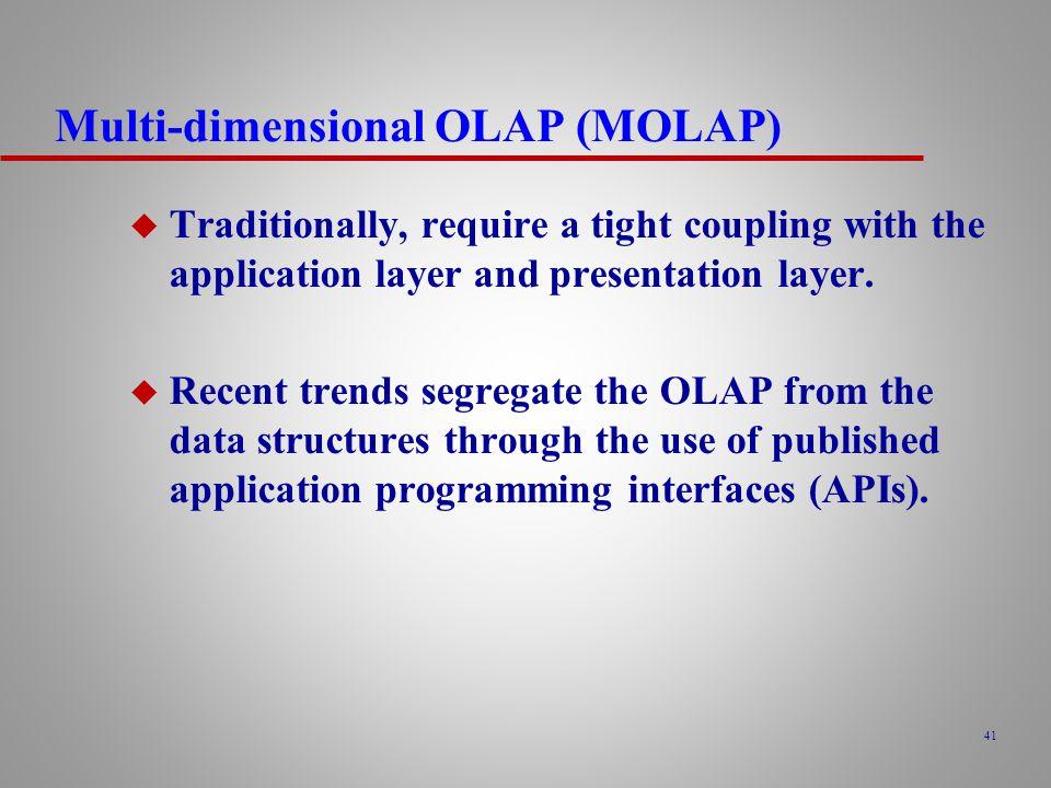 Multi-dimensional OLAP (MOLAP)