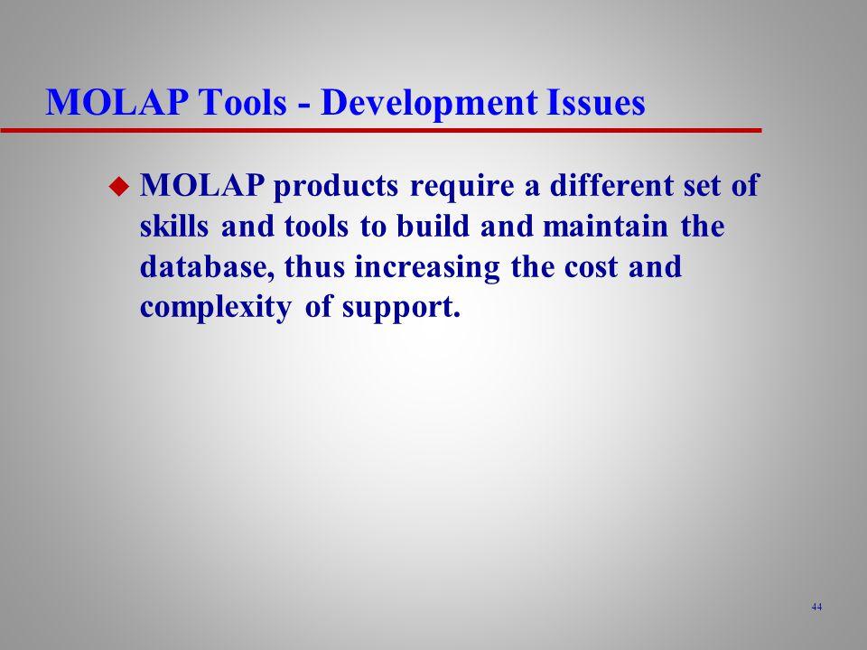 MOLAP Tools - Development Issues