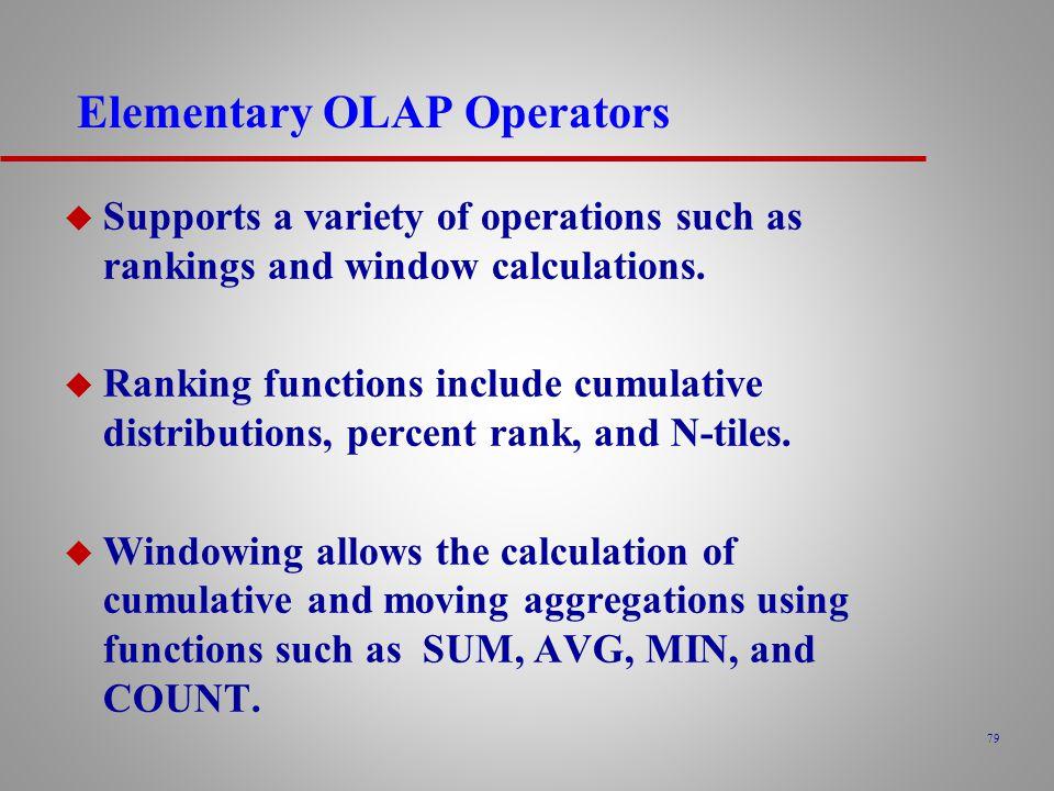 Elementary OLAP Operators