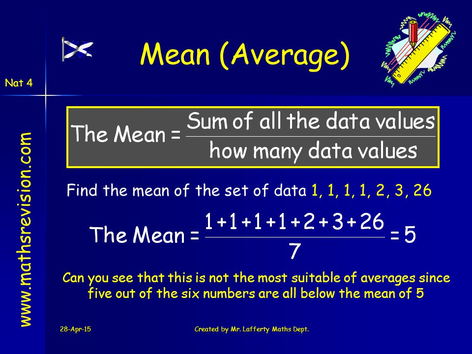 Mean (Average) www.mathsrevision.com