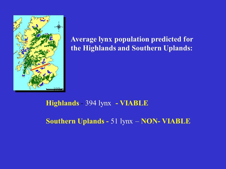 Highlands - 394 lynx - VIABLE Southern Uplands - 51 lynx – NON- VIABLE