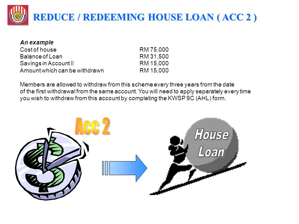 Acc 2 REDUCE / REDEEMING HOUSE LOAN ( ACC 2 ) House Loan An example