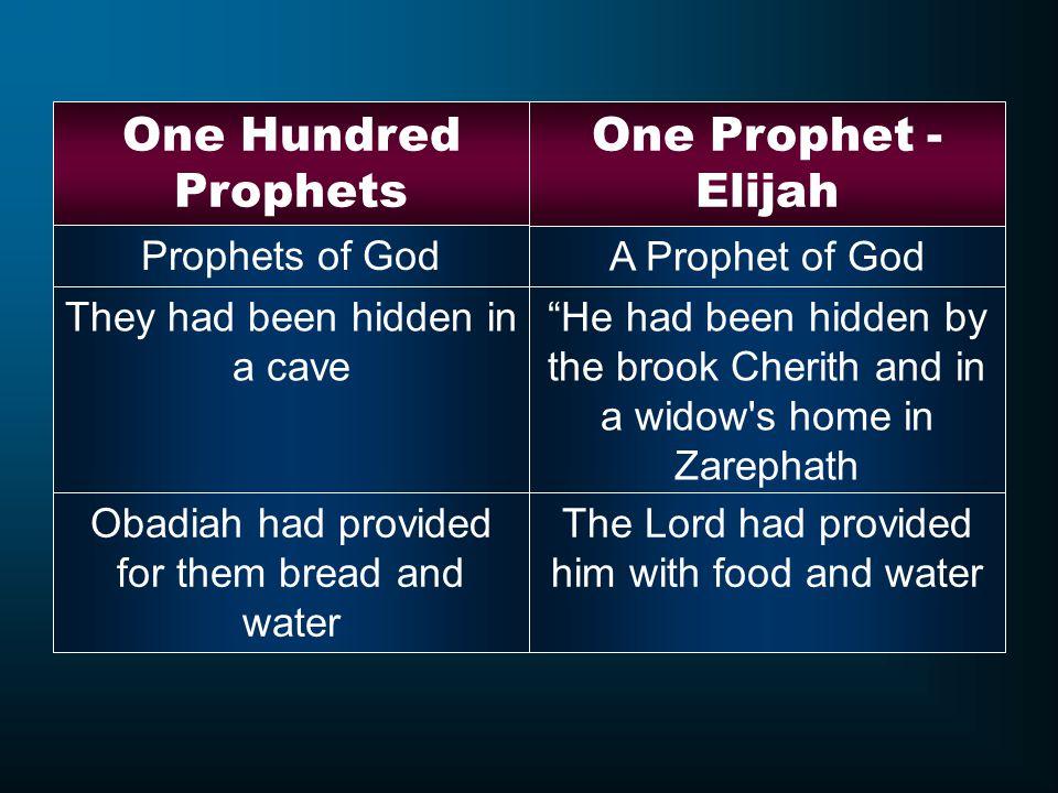 One Hundred Prophets One Prophet - Elijah Prophets of God