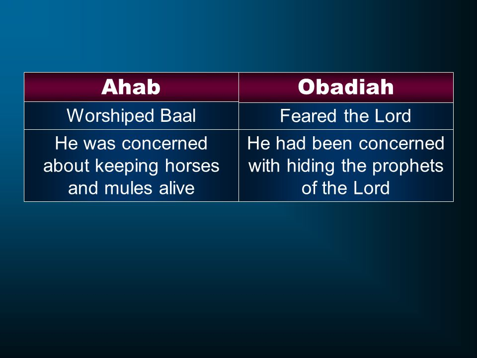 Ahab Obadiah Worshiped Baal Feared the Lord