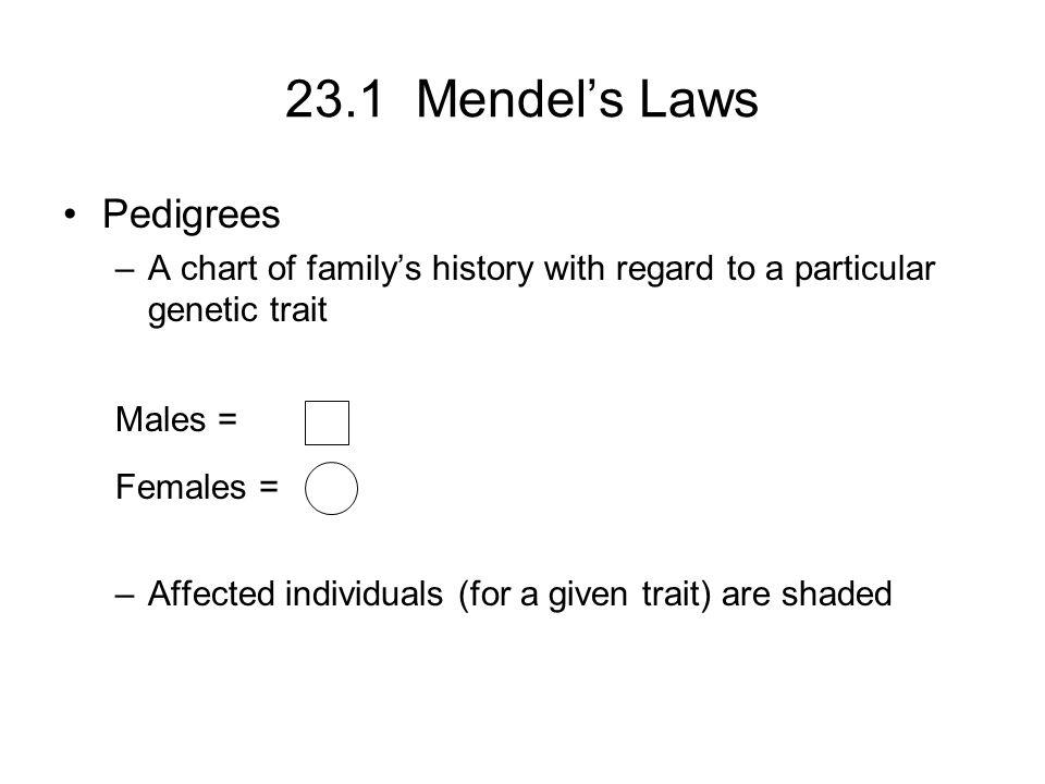 23.1 Mendel's Laws Pedigrees
