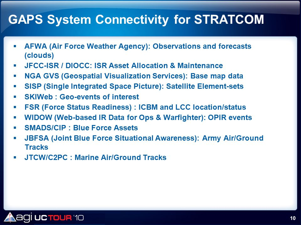 GAPS System Connectivity for STRATCOM