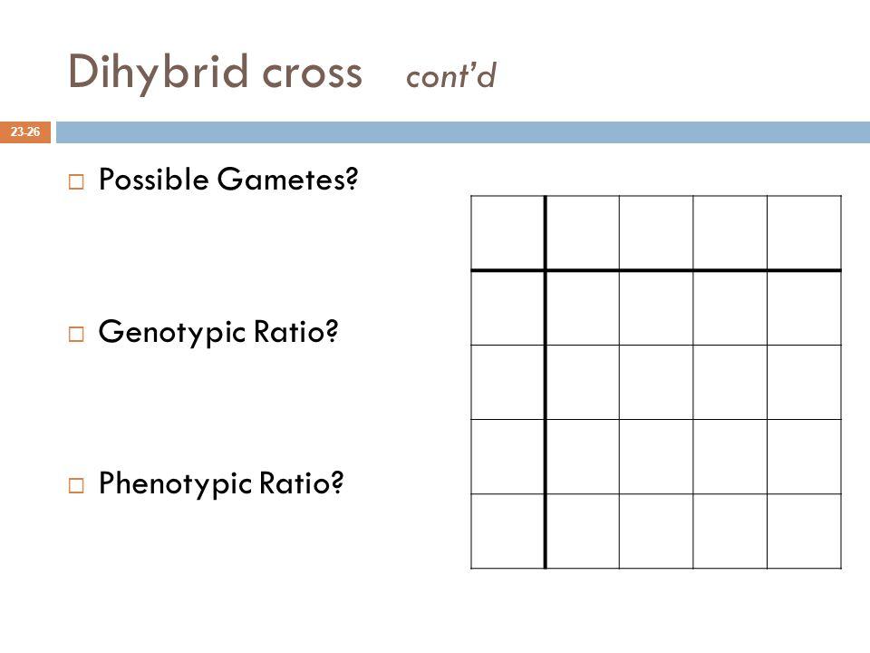 Dihybrid cross cont'd Possible Gametes Genotypic Ratio
