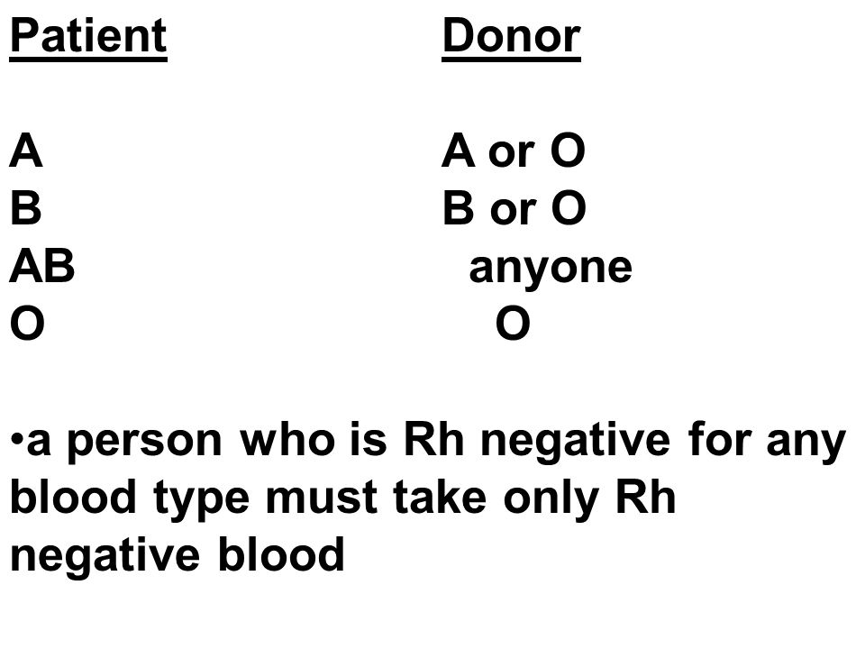 Patient Donor A A or O. B B or O. AB anyone. O O.