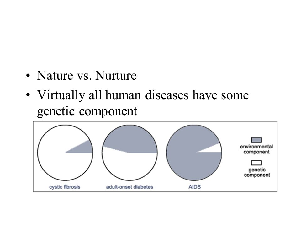 Nature vs. Nurture Virtually all human diseases have some genetic component