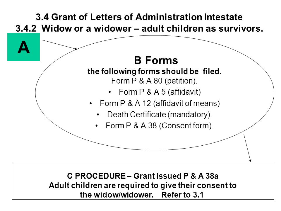 grant of letters of administration application form A grant of letters of administration gives authority for up to four administrators to deal with the assets of a deceased person who has not left a will appointing.
