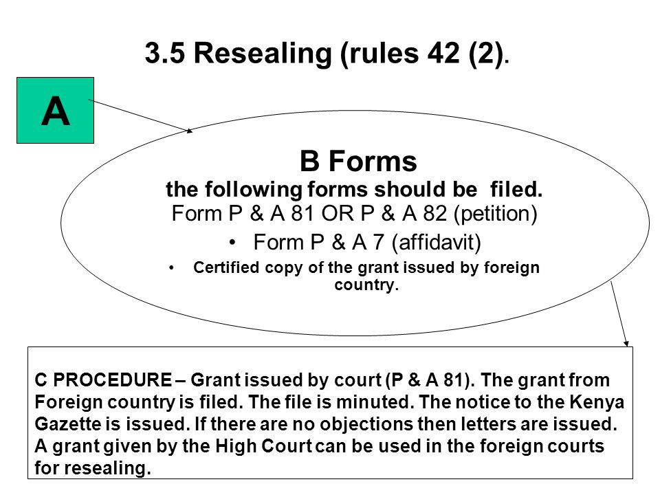 A 3.5 Resealing (rules 42 (2). B Forms