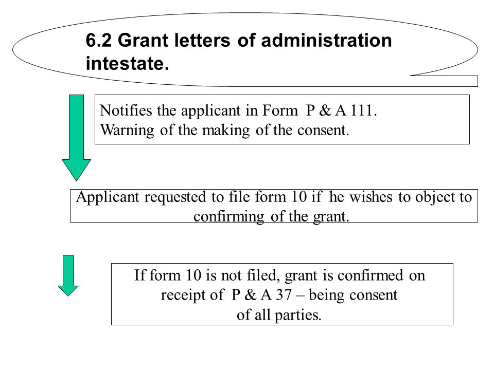 6.2 Grant letters of administration intestate.