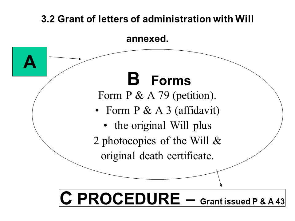 3.2 Grant of letters of administration with Will annexed.