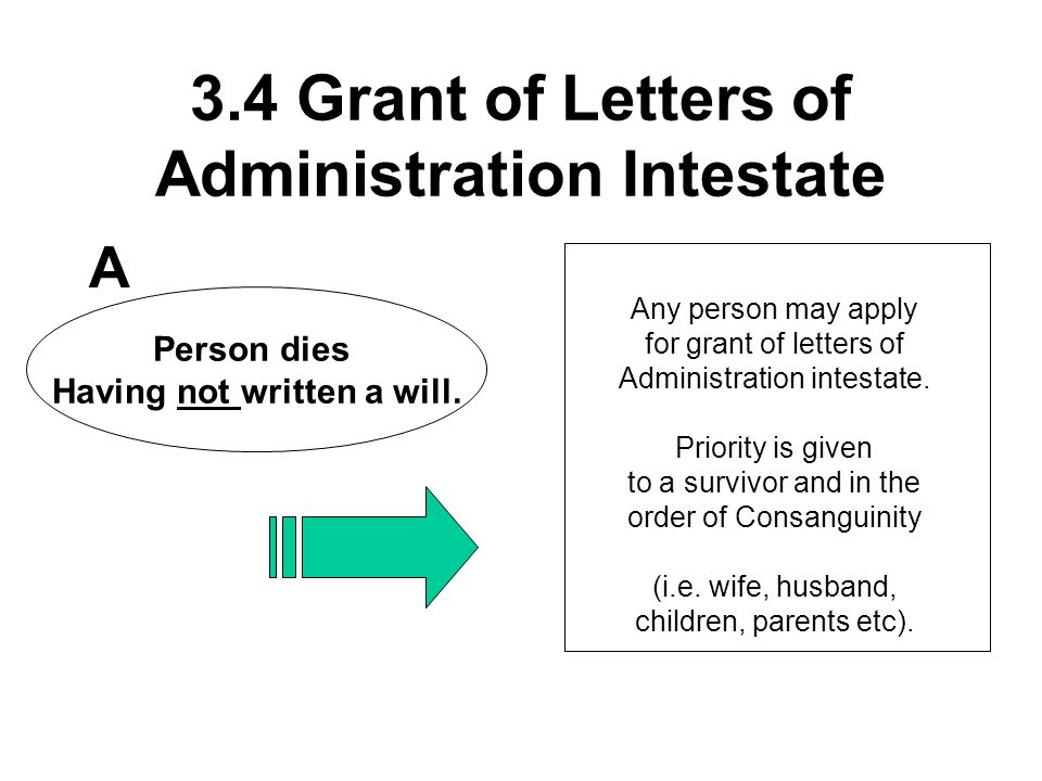 3.4 Grant of Letters of Administration Intestate