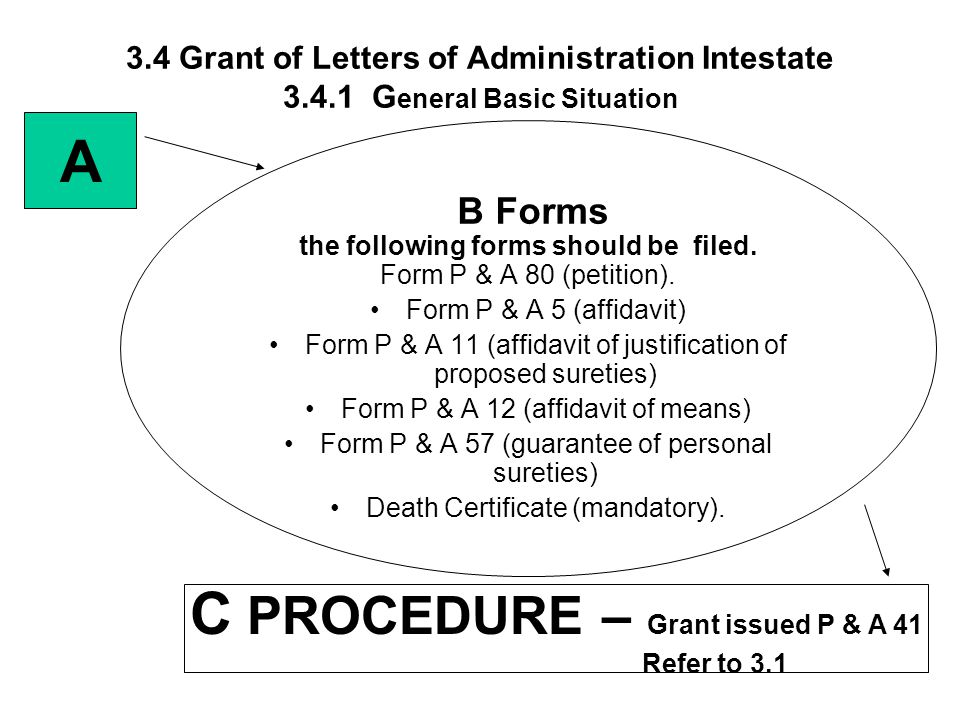 A C PROCEDURE – Grant issued P & A 41