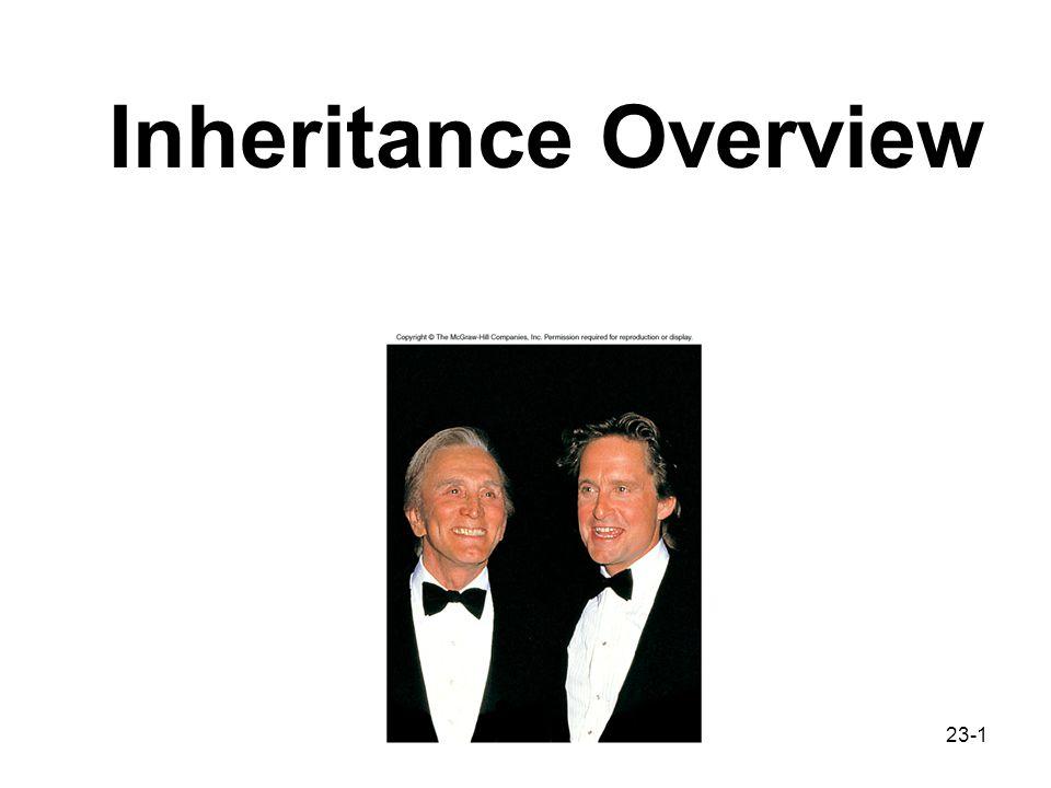 Inheritance Overview
