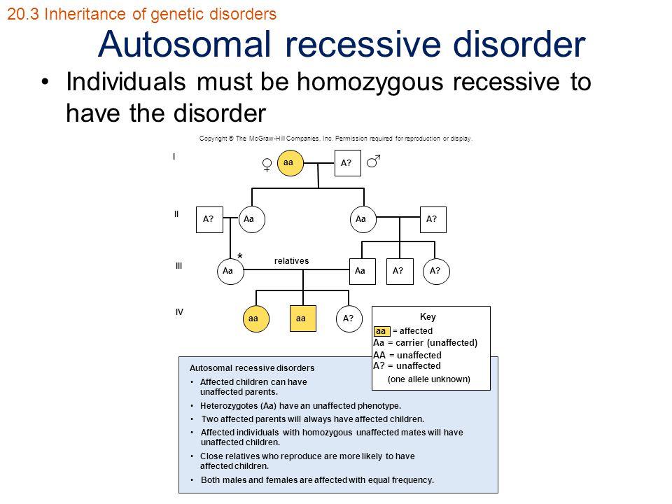 Autosomal recessive disorder