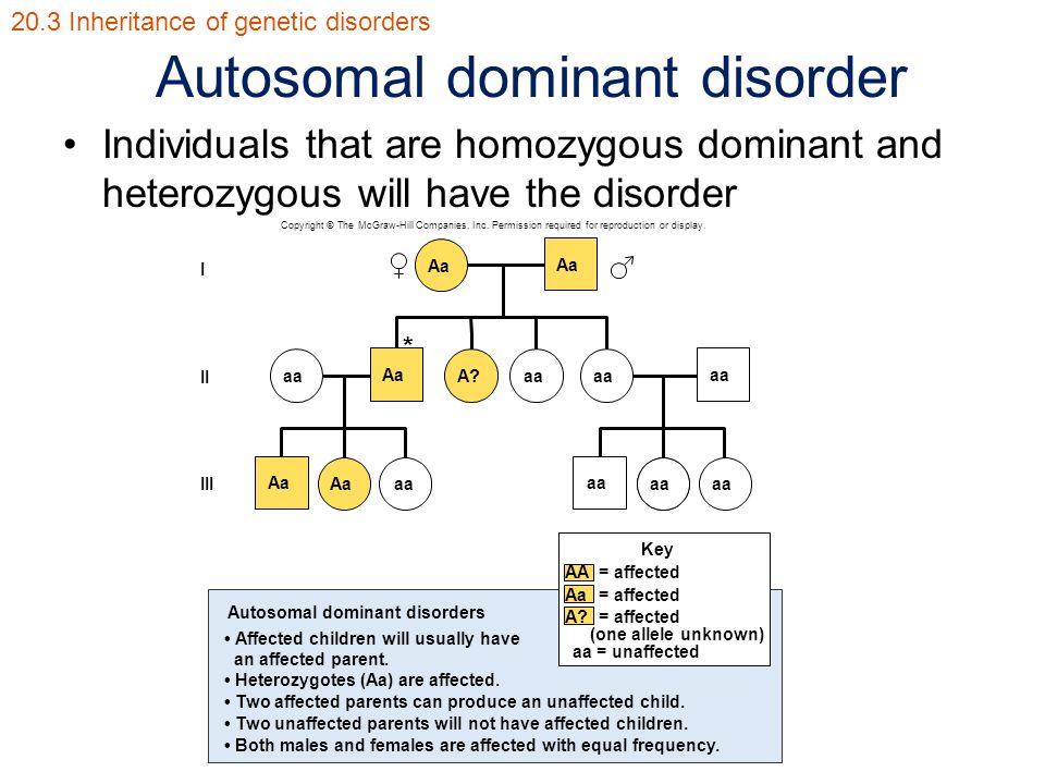 Autosomal dominant disorder
