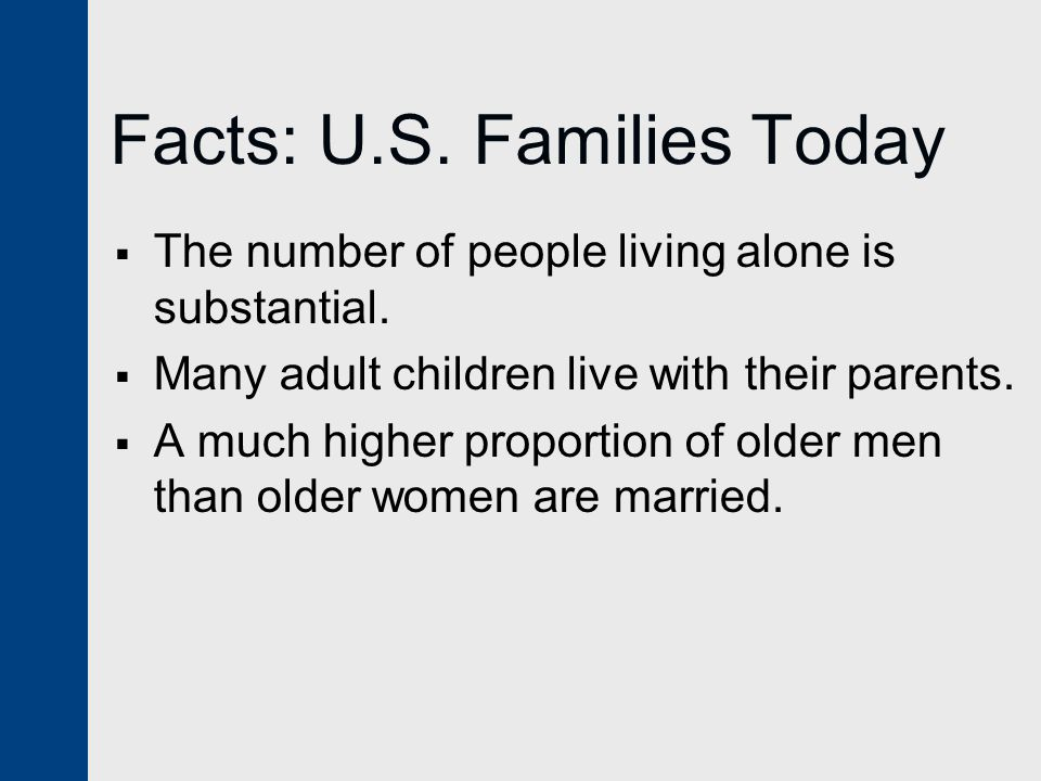 Facts: U.S. Families Today