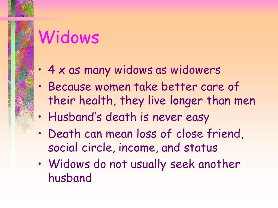Widows 4 x as many widows as widowers