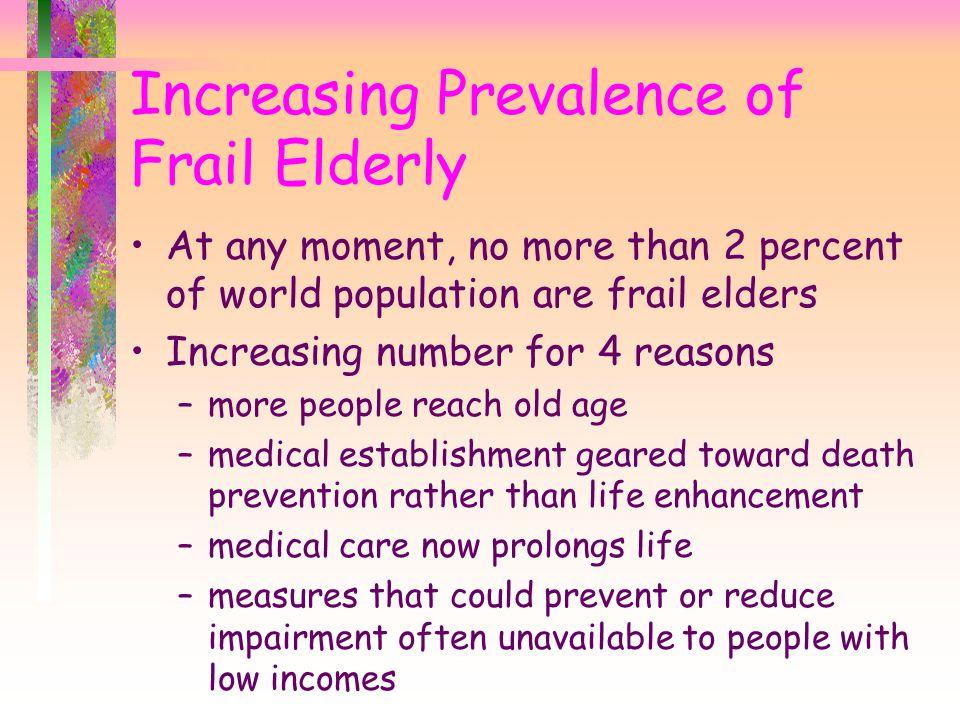 Increasing Prevalence of Frail Elderly