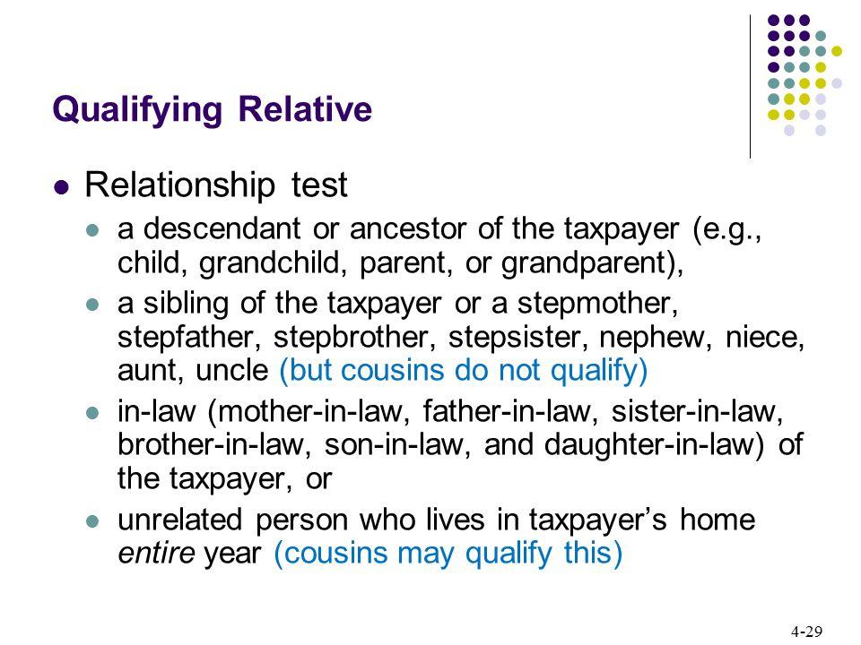 Qualifying Relative Relationship test
