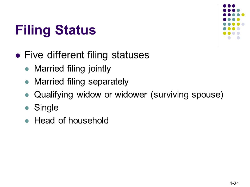 Filing Status Five different filing statuses Married filing jointly