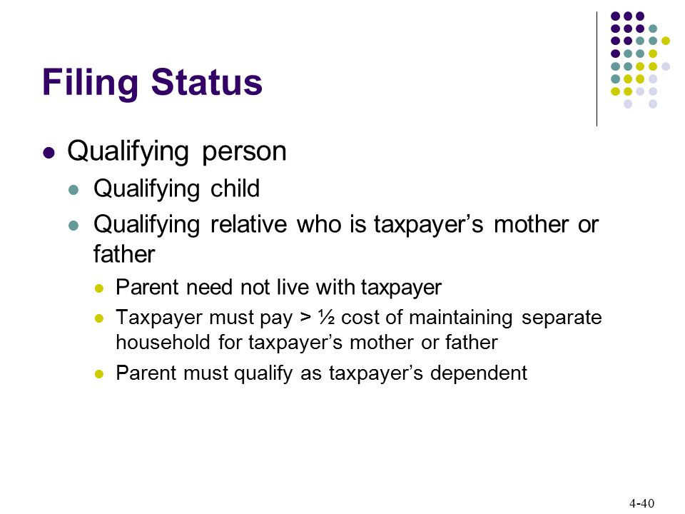 Filing Status Qualifying person Qualifying child