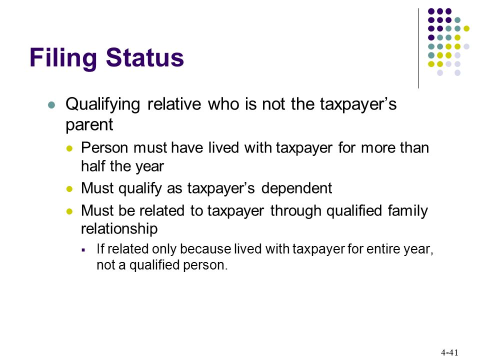 Filing Status Qualifying relative who is not the taxpayer's parent