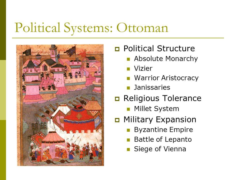 Political Systems: Ottoman