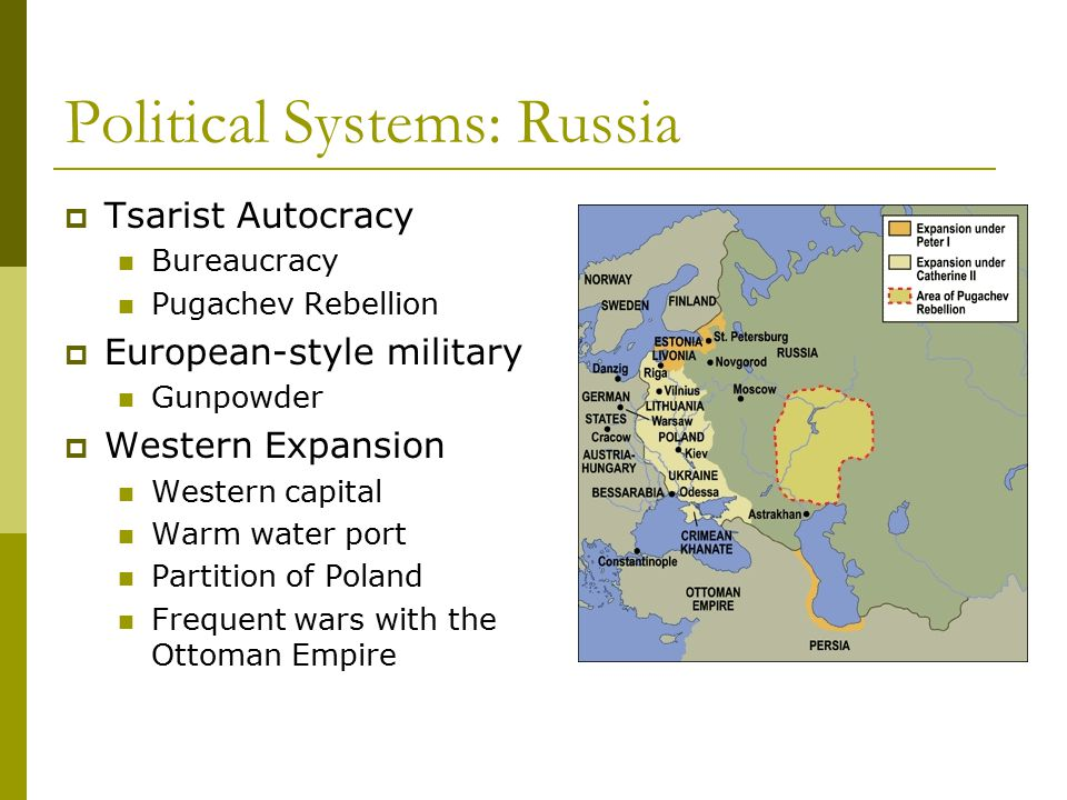 Political Systems: Russia