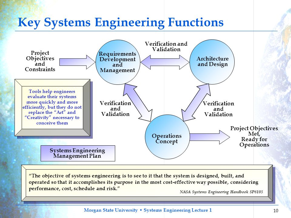 Key Systems Engineering Functions