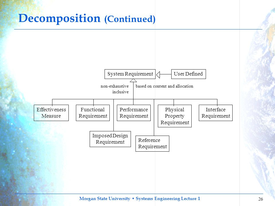 Decomposition (Continued)