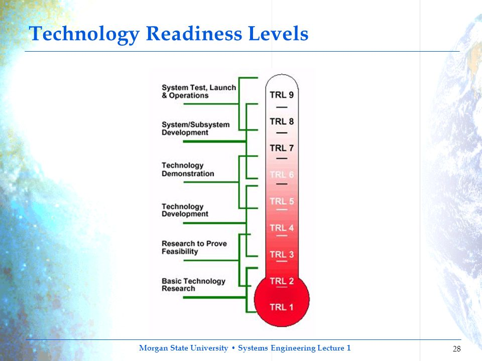 Technology Readiness Levels