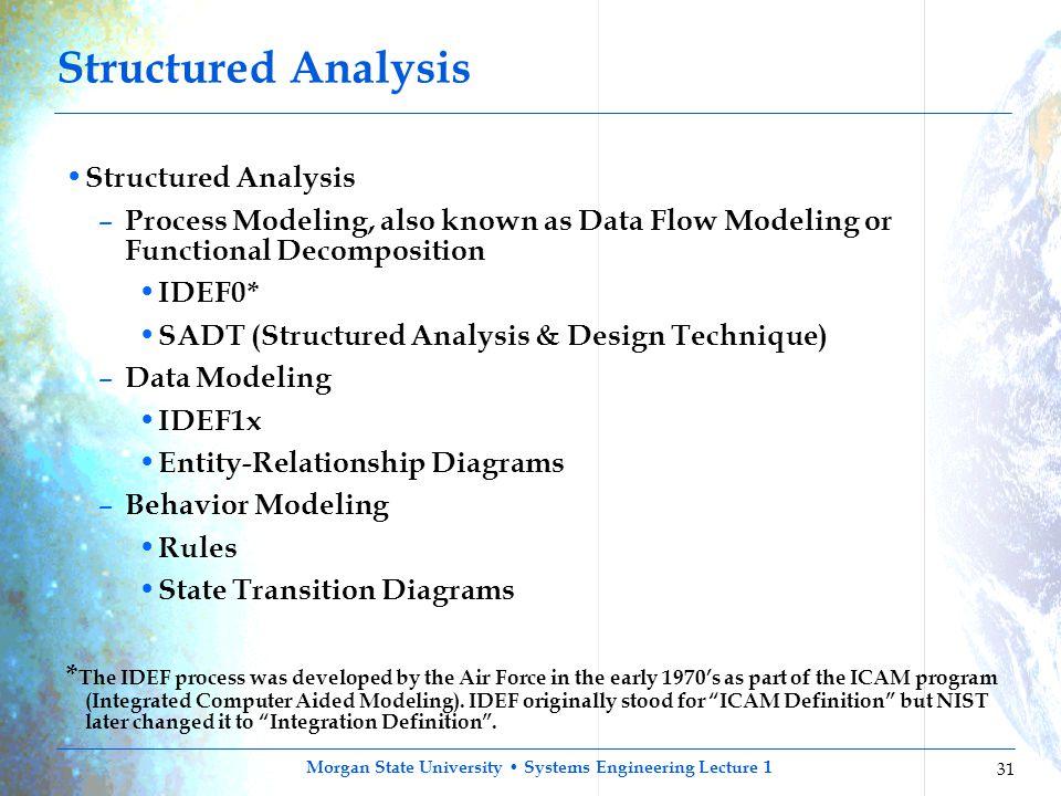 Structured Analysis Structured Analysis