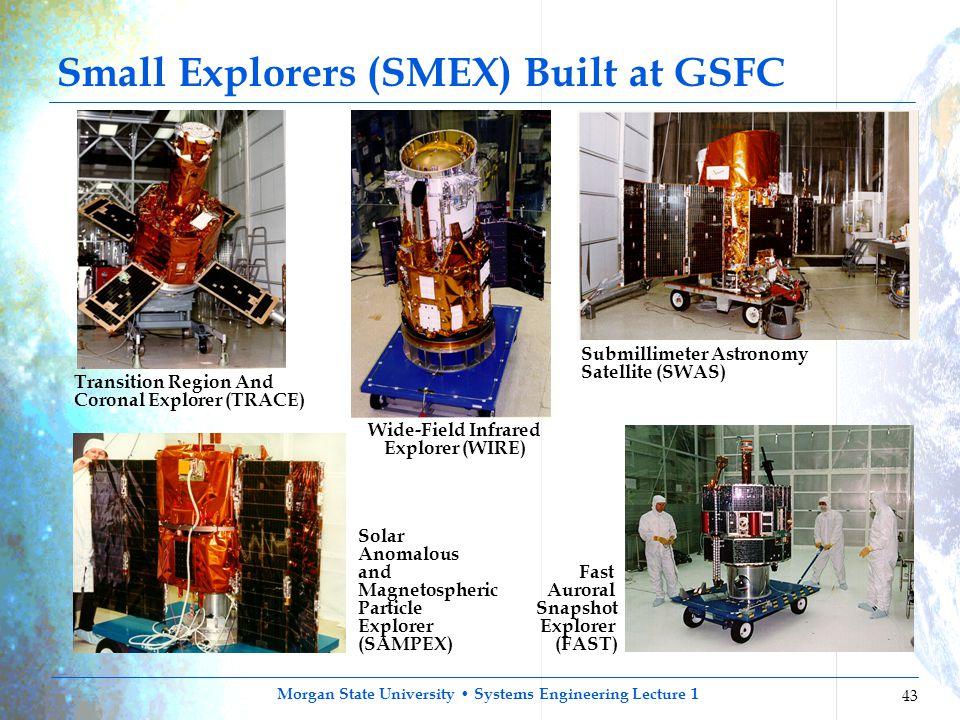 Small Explorers (SMEX) Built at GSFC