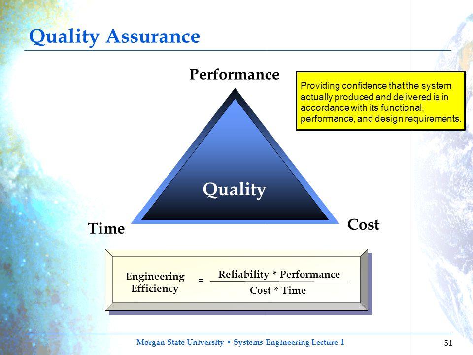 Reliability * Performance