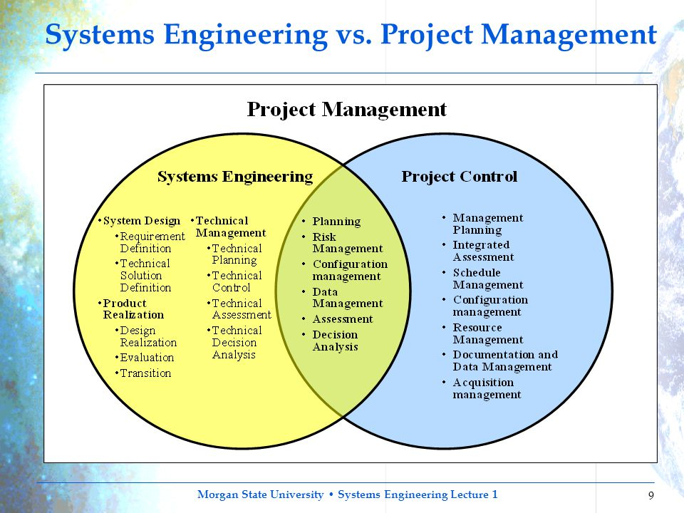 assignment systems engineering management A cloud-based location assignment system (clas) is thus proposed in this article ,  from the project data in order to predict the work task durations  resources  planning (erp) and warehouse management system, and the.