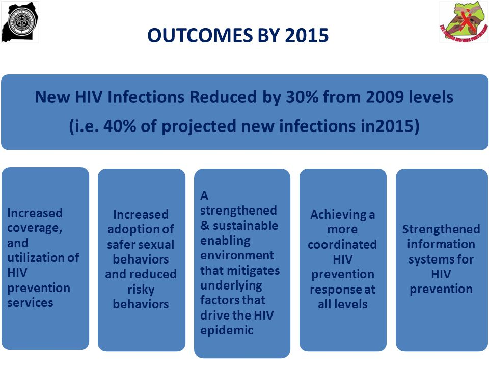 OUTCOMES BY 2015 New HIV Infections Reduced by 30% from 2009 levels