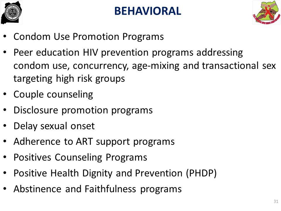 BEHAVIORAL Condom Use Promotion Programs