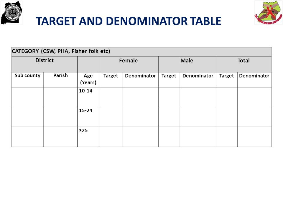 TARGET AND DENOMINATOR TABLE