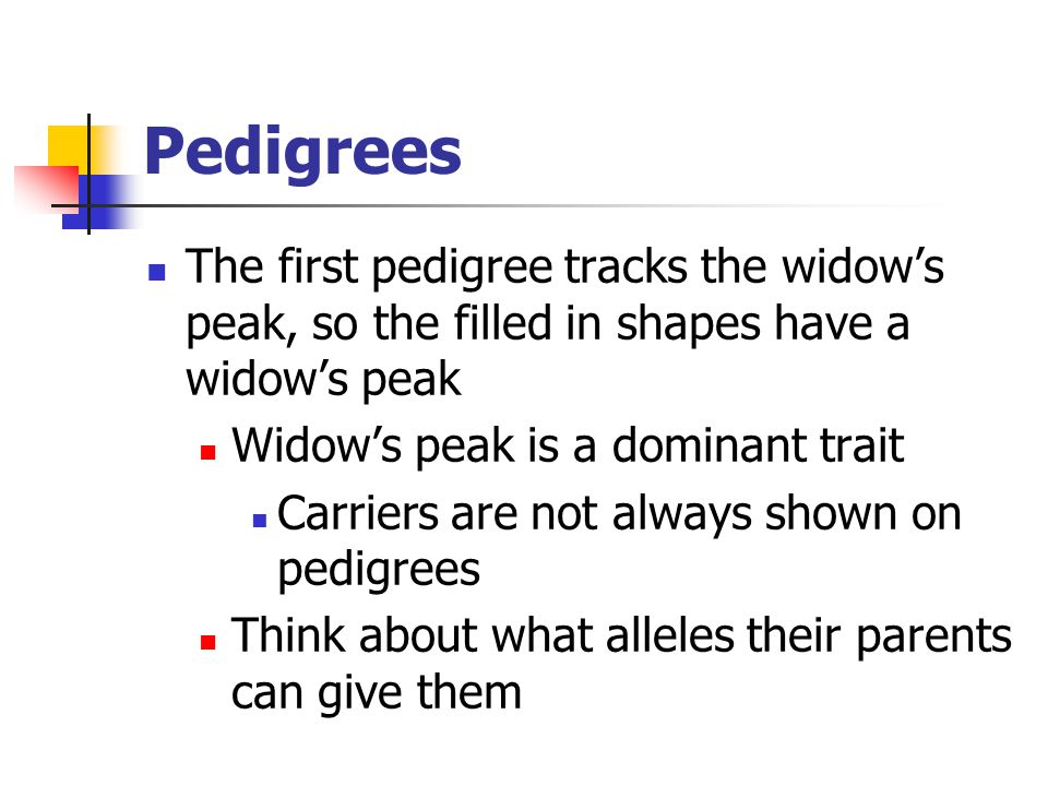 Pedigrees The first pedigree tracks the widow's peak, so the filled in shapes have a widow's peak. Widow's peak is a dominant trait.