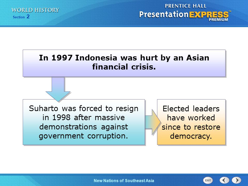 In 1997 Indonesia was hurt by an Asian financial crisis.